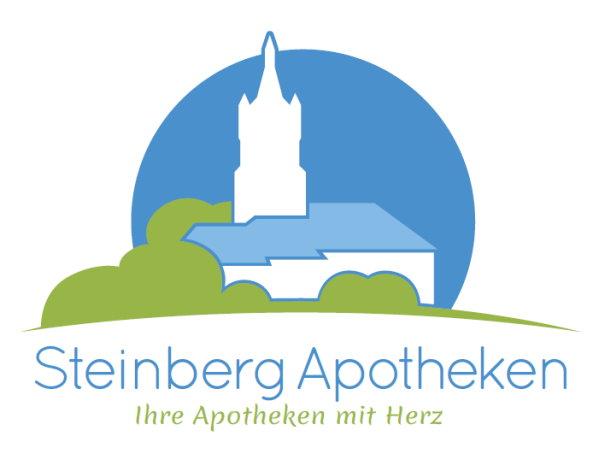 Monatsangebote Stechbahn-Apotheke Kleve